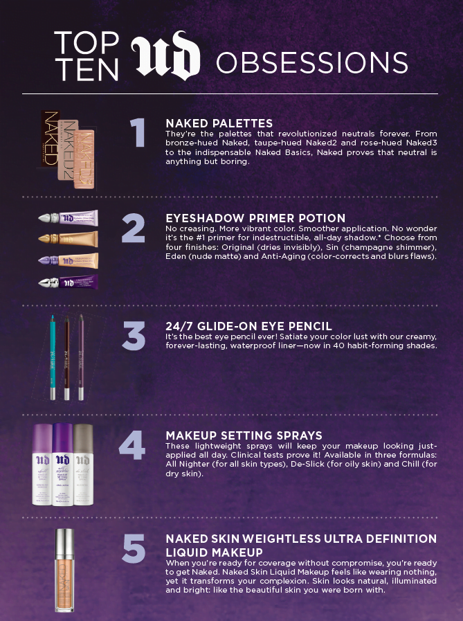 Top Ten Urban Decay