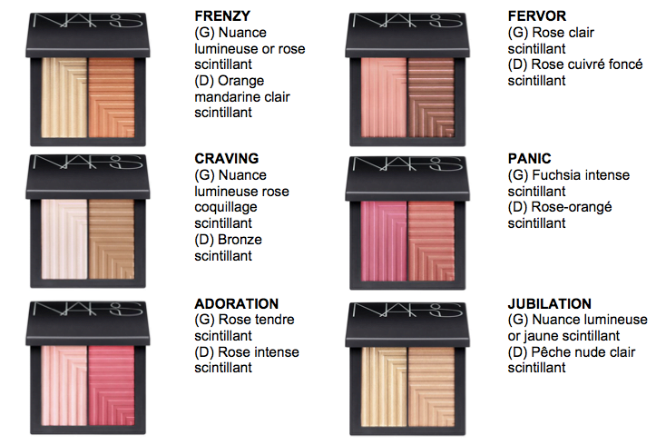 Dual Intensity Blush Nars Cosmetics