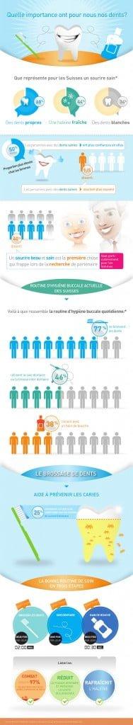 Infografica Listerine
