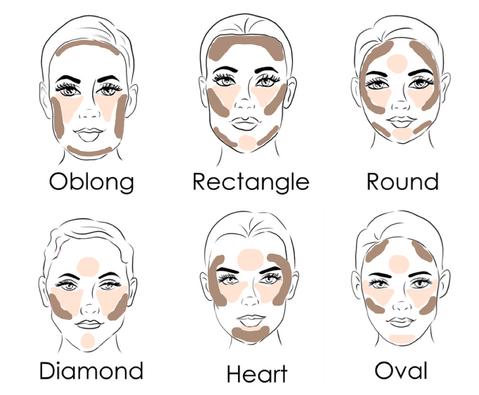 Come fare il contouring in base alla forma del viso
